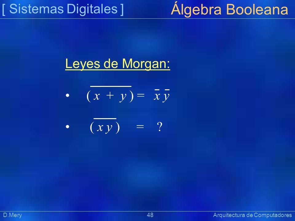 Álgebra Booleana [ Sistemas Digitales ] Leyes de Morgan: